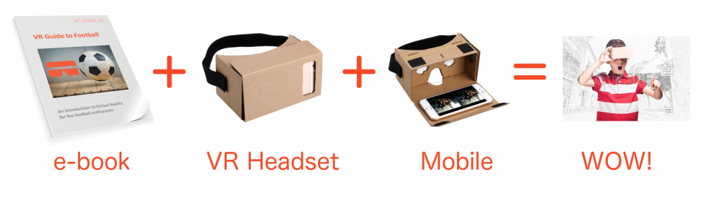 e-Book + VR Headset + Mobile = WOW!